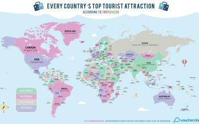 Cuáles son las atracciones más populares de cada país